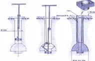 Столбчатый фундамент ТИСЭ