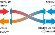 Из чего можно сделать рекуператор тепла для коттеджа?