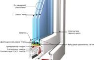 Пластиковые окна. Конструкция и особенности.