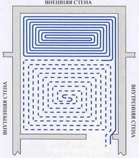 Теплообменник меандрового типа теплообменник тос-03