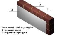 Стены дома различных конструкций – какую выбрать